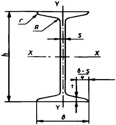 схема двутавра